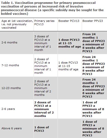 EPI-NEWS 51 - 2012 - table 1