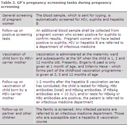 EPI-NEWS 2014 no 22 - table 3