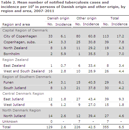 EPI-NEWS 2014 no 4 - table 2