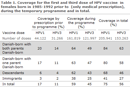 EPI-NEWS 2014 no 47 - table 1
