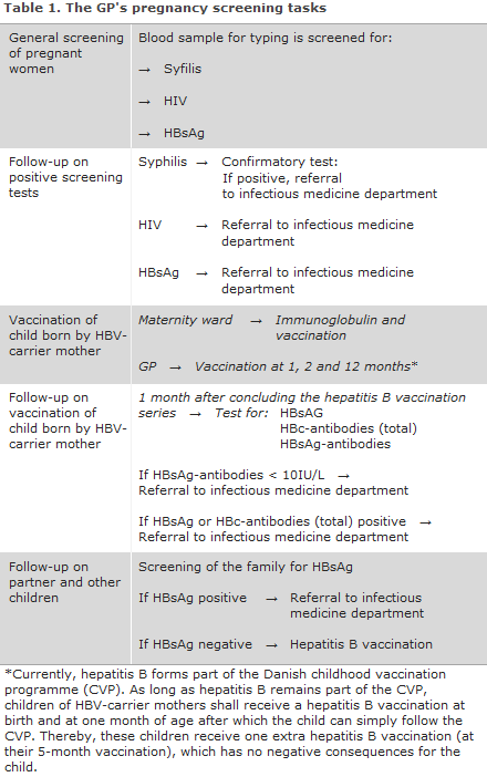 EPI-NEWS 2016 no 35 - table 1