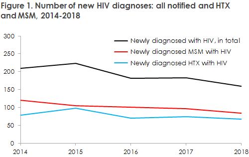 EPI-NEWS 2019 no 44  figure1